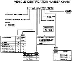 vehicle vin number